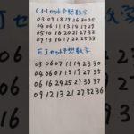 11月20日 第395回  ロト7予想