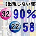 🔵ロト7予想🔵11月27日(金)対応