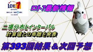【ロト7】最新情報(第393回結果&次回予想)