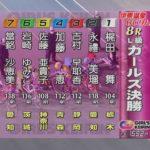 ミッドナイトケイリン in 伊東温泉 チャリ・ロト杯(F2)8R L級 ガールズ決勝(2020.11.24)