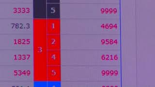 【9999倍】 ボートレースの最高オッズ 【全通りで大富豪】