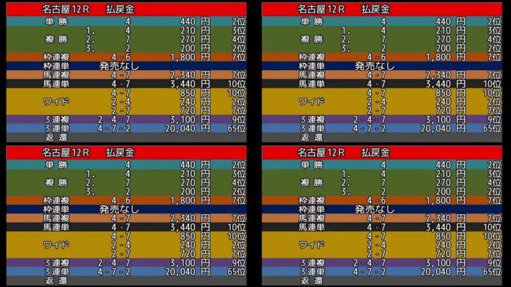 名古屋競馬オッズ配信 のライブ配信