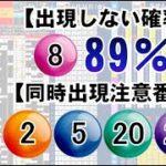 🔵ロト7予想🔵12月4日(金)対応