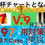 ロト7 397 東京 セット球 2020.12.04 V.9 聖域に入れたか?