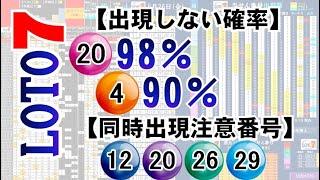 🔵ロト7予想🔵1月29日(金)対応
