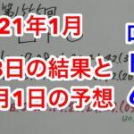 【第1555回】2021年1月28日のロト6!