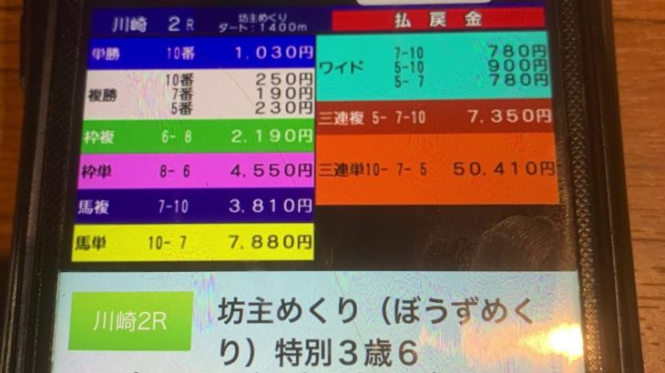 川崎競馬 2021/1/2 八百長レース 情報漏洩は有る オッズが語る 前半レースの全てで実際に起きてる現実