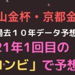 京都金杯・中山金杯2021┃予想オッズ16番人気VS1番人気の対決