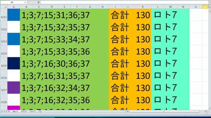 ロト 7 合計 130 ビデオ番号 129