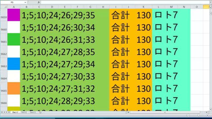 ロト 7 合計 130 ビデオ番号 387