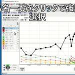 【地方競馬オッズAnalyzer】時系列グラフ