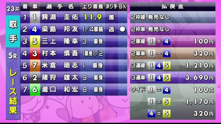 取手けいりん[FⅡ] 「ガールズコレクショントライアル・オッズパーク杯 」(初日) LIVE