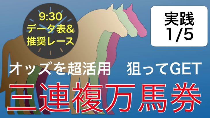 #競馬 オッズを超活用 狙ってGET三連複万馬券 データ表&推奨レース1/5