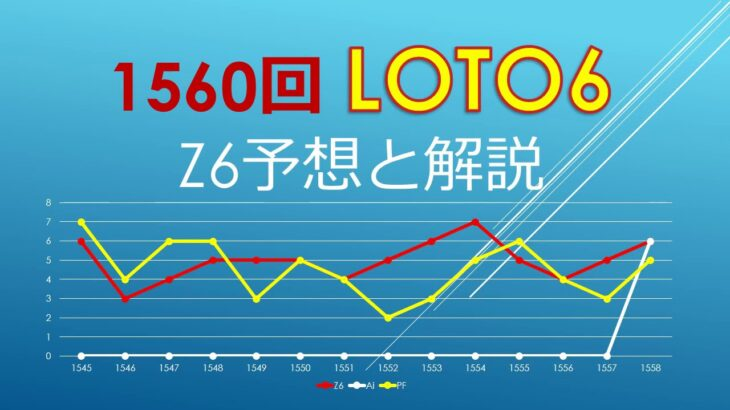 2021年2月15日、1560回ロト6の当選数字を予想