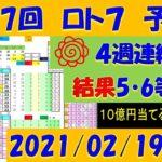 第407回 ロト7予想 2021年2月19日抽選
