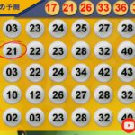 ロト6日本予測2020年12月14日 結果
