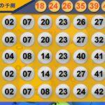 ロト6日本予測2021年01月04日 結果