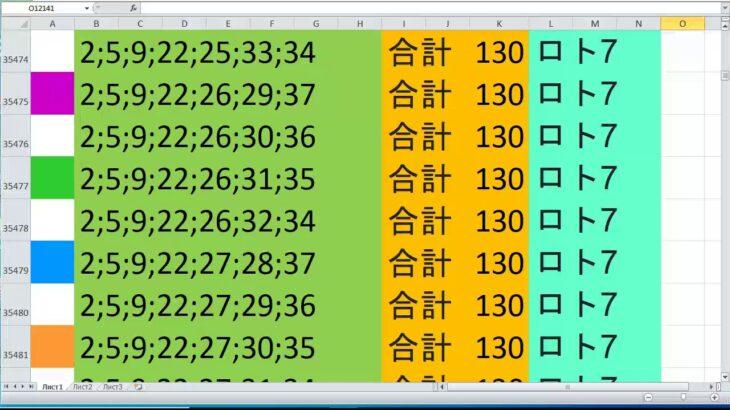 ロト 7 合計 130 ビデオ番号 599
