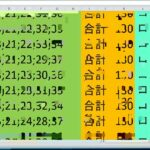 ロト 7 合計 130 ビデオ番号 701