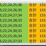 ロト 7 合計 133 ビデオ番号 141