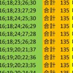 ロト7 合計 135 ビデオ 238