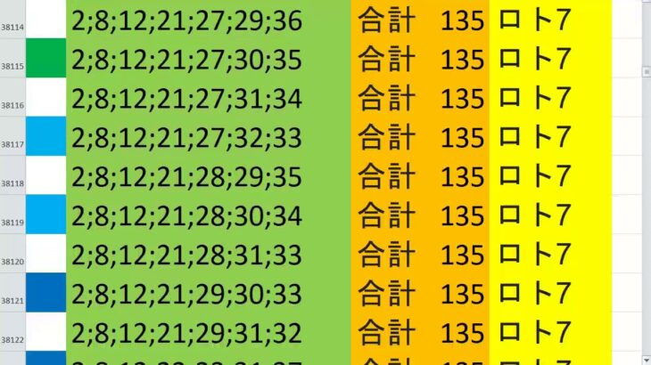 ロト7 合計 135 ビデオ 65