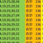 ロト7 合計 136 ビデオ 158