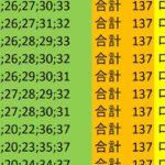 ロト7 合計 137 ビデオ 2