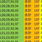 ロト7 合計 137 ビデオ 28