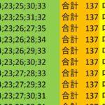 ロト7 合計 137 ビデオ 51