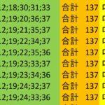 ロト7 合計 137 ビデオ 52