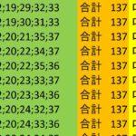 ロト7 合計 137 ビデオ 65