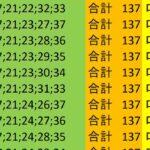 ロト7 合計 137 ビデオ 66