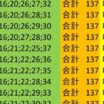 ロト7 合計 137 ビデオ 96