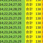 ロト7 合計 138 ビデオ 115