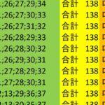 ロト7 合計 138 ビデオ 47