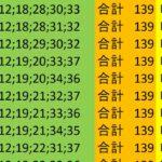 ロト7 合計 139 ビデオ 103