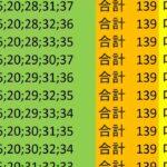 ロト7 合計 139 ビデオ 39