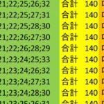 ロト7 合計 140 ビデオ 17