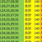 ロト7 合計 140 ビデオ 25