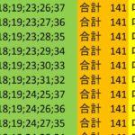 ロト7 合計 141 ビデオ 18