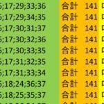 ロト7 合計 141 ビデオ 41