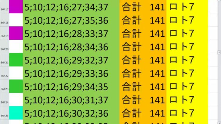 ロト7 合計 141 ビデオ 74