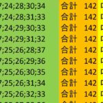 ロト7 合計 142 ビデオ 24