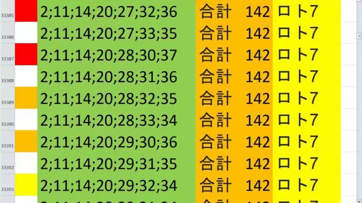 ロト7 合計 142 ビデオ 29
