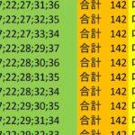 ロト7 合計 142 ビデオ 38