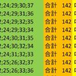 ロト7 合計 142 ビデオ 39