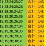 ロト7 合計 143 ビデオ 106