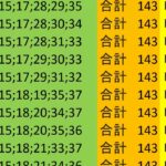ロト7 合計 143 ビデオ 107