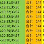 ロト7 合計 144 ビデオ 19